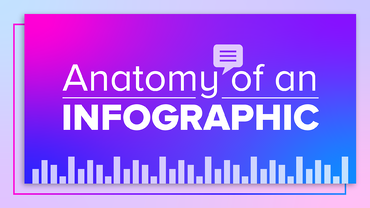 Anatomy of an infographic design
